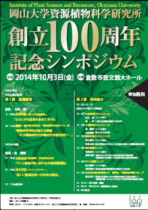 symposium100y